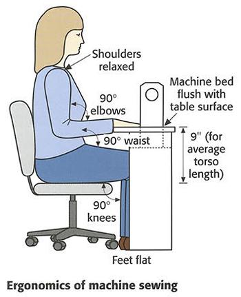 Ergonomics-of-machine-sewing